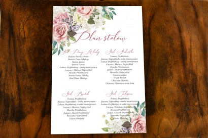 Kwiatowy Plan Stołów Weselnych z dodatkiem pudrowych róż oraz białej hortensji